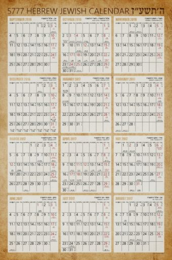 Hebrew Jewish Wall Calendar Poster - Old Paper Background - 5777 - 2017